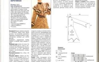 Вязаные пальто спицами со схемами и описанием по последним модным тенденциям