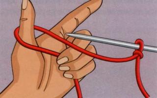 Основы вязания спицами для начинающих мастеров