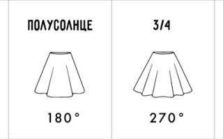 Как сшить юбку-солнце своими руками